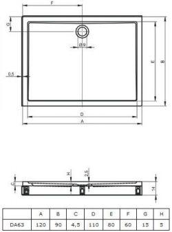 RIHO 255 - brodzik płaski 120 x 90 cm + nóżki i panel